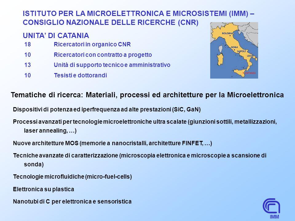 IMM ISTITUTO PER LA MICROELETTRONICA E MICROSISTEMI (IMM) – CONSIGLIO NAZIONALE DELLE RICERCHE (CNR) UNITA DI CATANIA Dispositivi di potenza ed iperfrequenza ad alte prestazioni (SiC, GaN) Processi avanzati per tecnologie microelettroniche ultra scalate (giunzioni sottili, metallizzazioni, laser annealing, …) Nuove architetture MOS (memorie a nanocristalli, architetture FINFET, …) Tecniche avanzate di caratterizzazione (microscopia elettronica e microscopie a scansione di sonda) Tecnologie microfluidiche (micro-fuel-cells) Elettronica su plastica Nanotubi di C per elettronica e sensoristica 18 Ricercatori in organico CNR 10Ricercatori con contratto a progetto 13Unità di supporto tecnico e amministrativo 10Tesisti e dottorandi Tematiche di ricerca: Materiali, processi ed architetture per la Microelettronica
