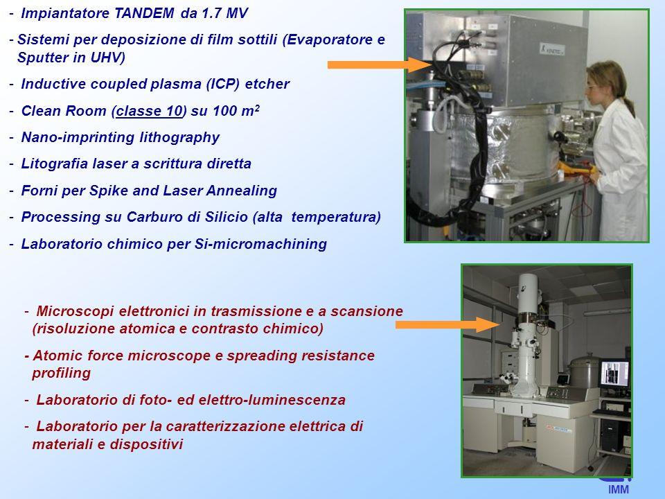 IMM - Microscopi elettronici in trasmissione e a scansione (risoluzione atomica e contrasto chimico) - Atomic force microscope e spreading resistance profiling - Laboratorio di foto- ed elettro-luminescenza - Laboratorio per la caratterizzazione elettrica di materiali e dispositivi - Impiantatore TANDEM da 1.7 MV -Sistemi per deposizione di film sottili (Evaporatore e Sputter in UHV) - Inductive coupled plasma (ICP) etcher - Clean Room (classe 10) su 100 m 2 - Nano-imprinting lithography - Litografia laser a scrittura diretta - Forni per Spike and Laser Annealing - Processing su Carburo di Silicio (alta temperatura) - Laboratorio chimico per Si-micromachining