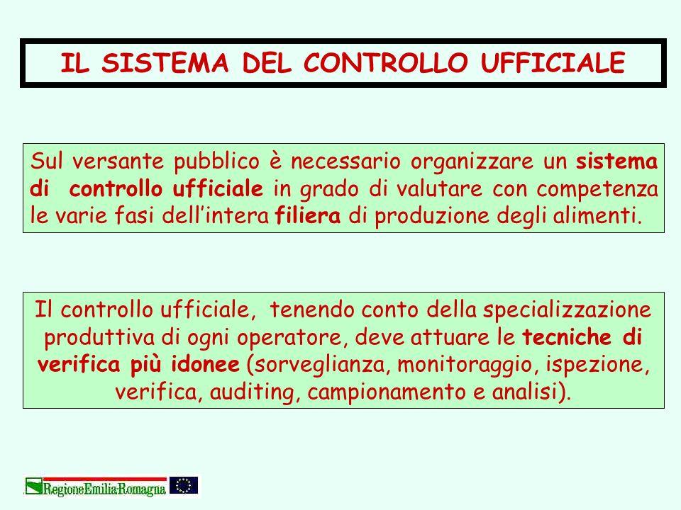 Sul versante pubblico è necessario organizzare un sistema di controllo ufficiale in grado di valutare con competenza le varie fasi dellintera filiera
