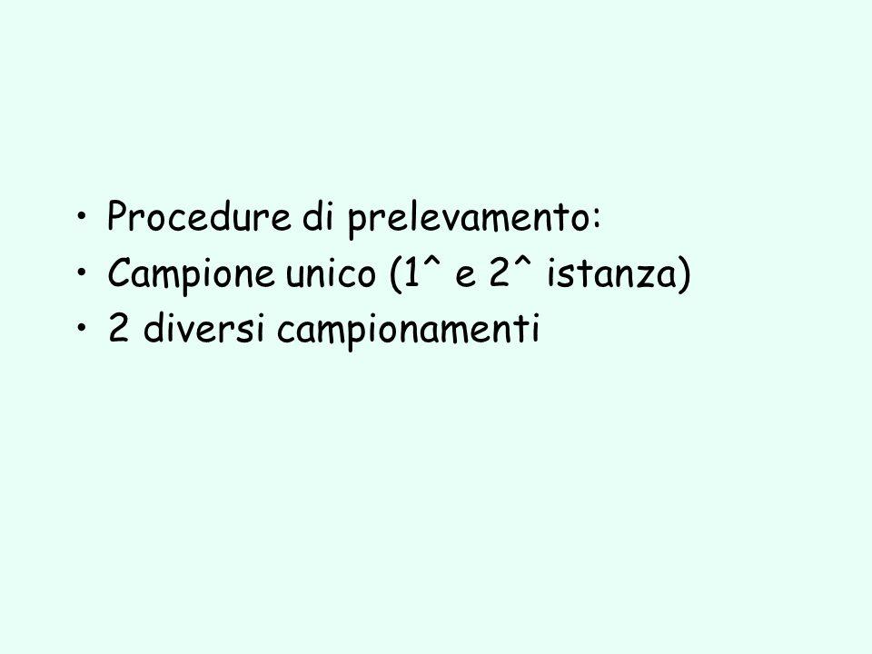 Procedure di prelevamento: Campione unico (1^ e 2^ istanza) 2 diversi campionamenti