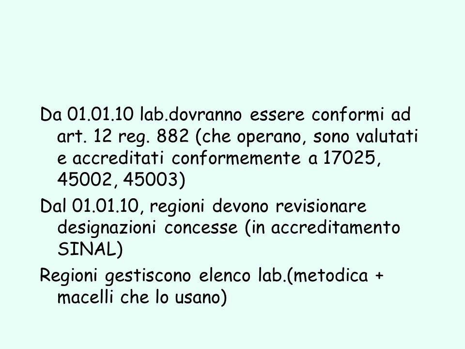 Da 01.01.10 lab.dovranno essere conformi ad art. 12 reg. 882 (che operano, sono valutati e accreditati conformemente a 17025, 45002, 45003) Dal 01.01.