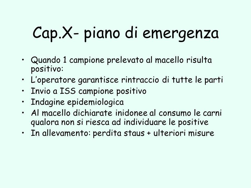 Cap.X- piano di emergenza Quando 1 campione prelevato al macello risulta positivo: Loperatore garantisce rintraccio di tutte le parti Invio a ISS camp