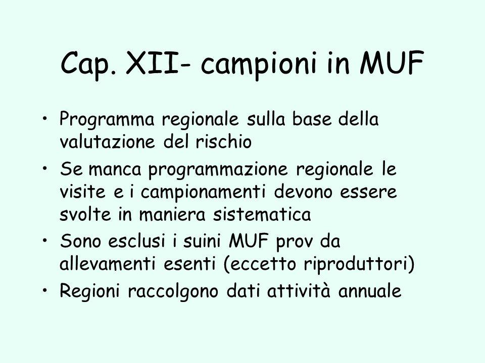 Cap. XII- campioni in MUF Programma regionale sulla base della valutazione del rischio Se manca programmazione regionale le visite e i campionamenti d