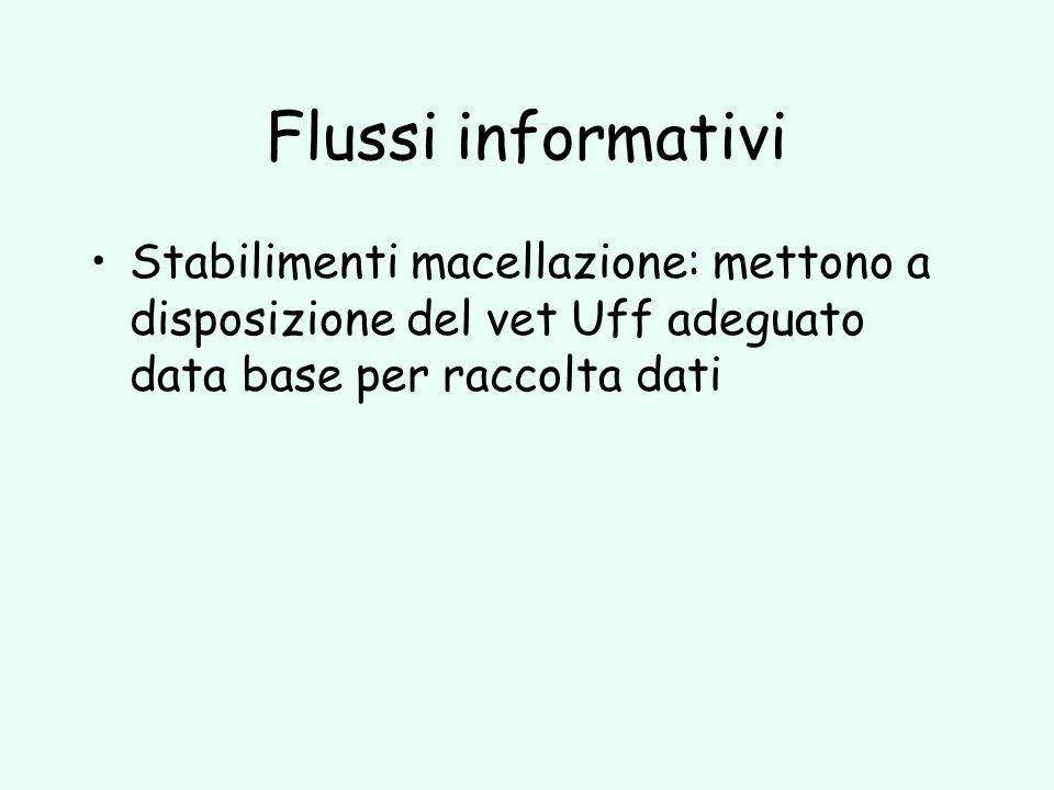 Flussi informativi Stabilimenti macellazione: mettono a disposizione del vet Uff adeguato data base per raccolta dati