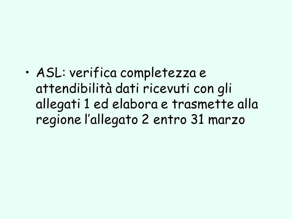 ASL: verifica completezza e attendibilità dati ricevuti con gli allegati 1 ed elabora e trasmette alla regione lallegato 2 entro 31 marzo