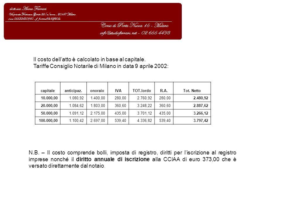 Il costo dellatto è calcolato in base al capitale. Tariffe Consiglio Notarile di Milano in data 9 aprile 2002: capitaleanticipaz.onoraioIVATOT.lordoR.