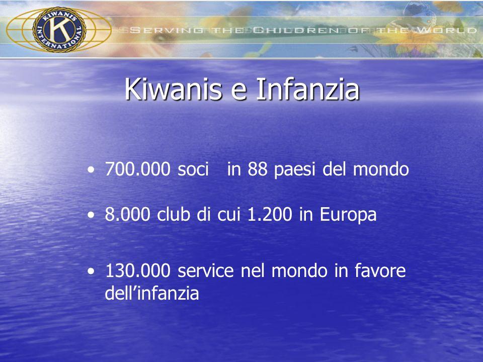700.000 soci in 88 paesi del mondo 8.000 club di cui 1.200 in Europa 130.000 service nel mondo in favore dellinfanzia Kiwanis e Infanzia