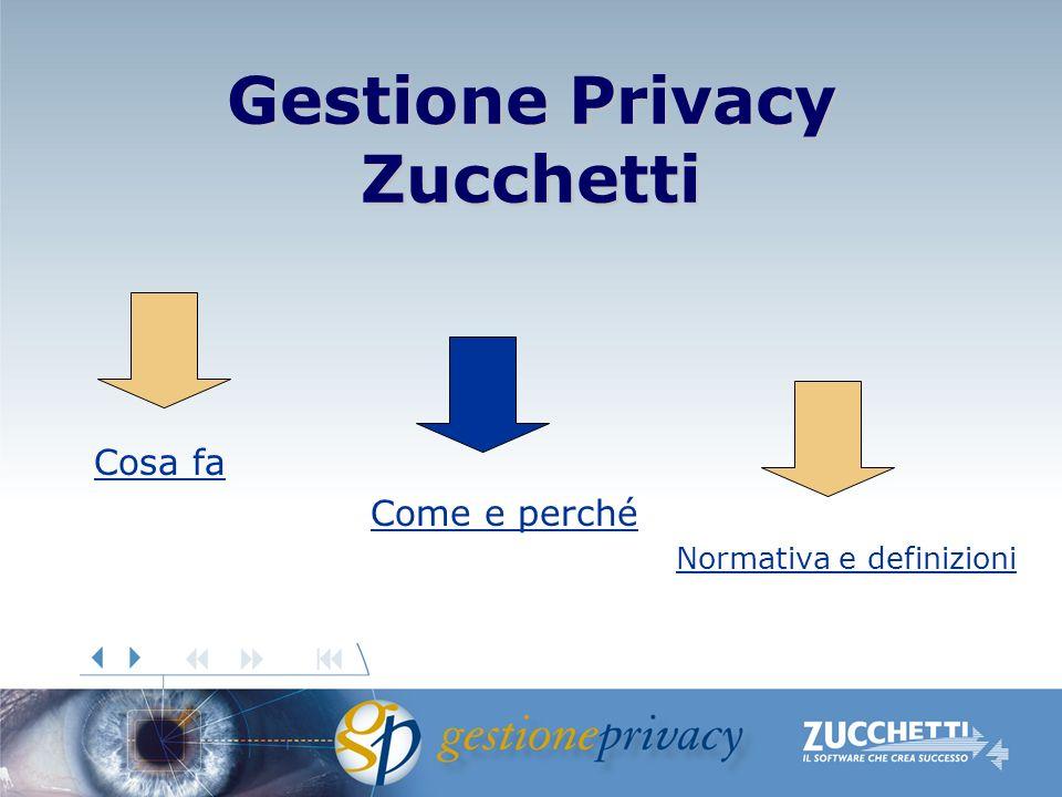 Cosa fa Come e perché Normativa e definizioni Gestione Privacy Zucchetti