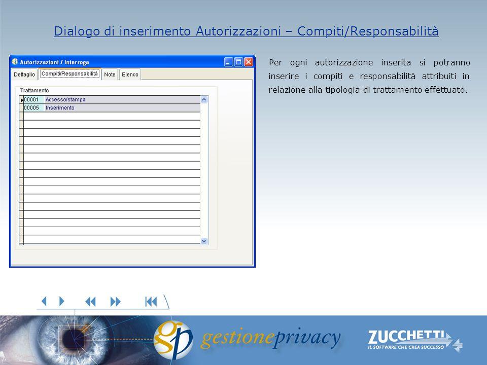 Dialogo di inserimento Autorizzazioni – Compiti/Responsabilità Dialogo di inserimento Autorizzazioni – Compiti/Responsabilità Per ogni autorizzazione