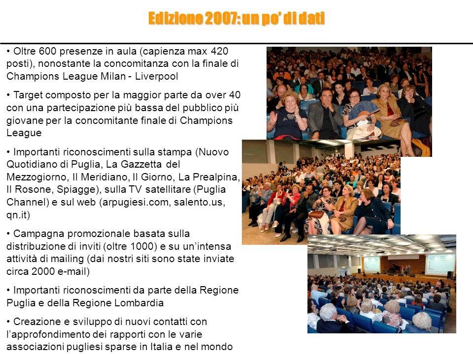 Edizione 2007: un po di dati Oltre 600 presenze in aula (capienza max 420 posti), nonostante la concomitanza con la finale di Champions League Milan -