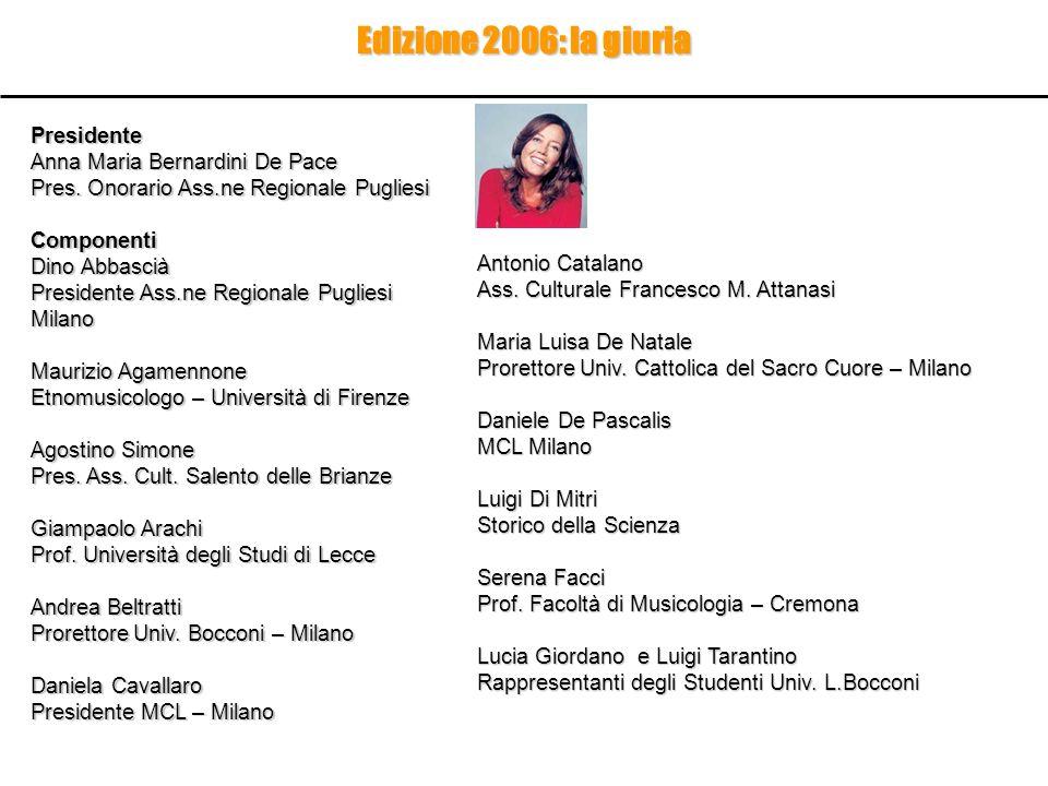 Edizione 2006: la giuria Presidente Anna Maria Bernardini De Pace Pres. Onorario Ass.ne Regionale Pugliesi Componenti Dino Abbascià Presidente Ass.ne