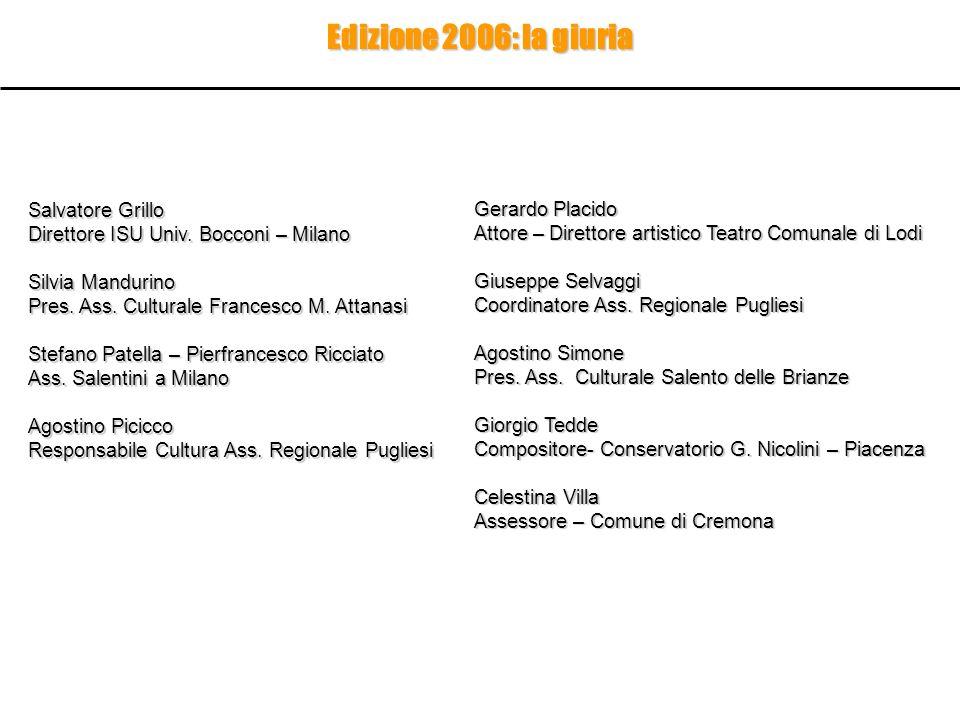 Edizione 2006: la giuria Salvatore Grillo Direttore ISU Univ. Bocconi – Milano Silvia Mandurino Pres. Ass. Culturale Francesco M. Attanasi Stefano Pat