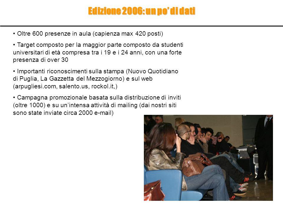 Edizione 2006: un po di dati Oltre 600 presenze in aula (capienza max 420 posti) Target composto per la maggior parte composto da studenti universitar