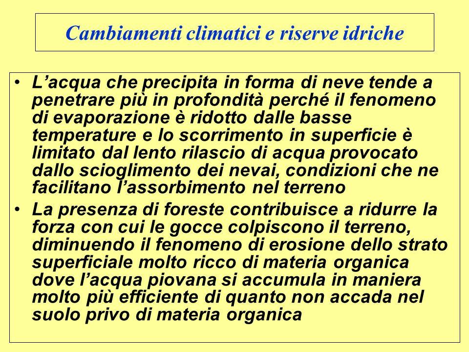 Rischio desertificazione in Sicilia