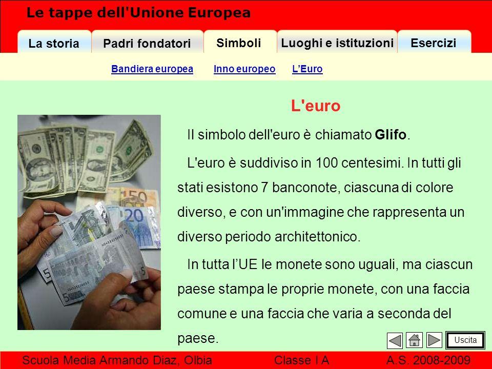 La storiaPadri fondatori SimboliLuoghi e istituzioniEsercizi Scuola Media Armando Diaz, Olbia Classe I A A.S. 2008-2009 Bandiera europeaInno europeoLE