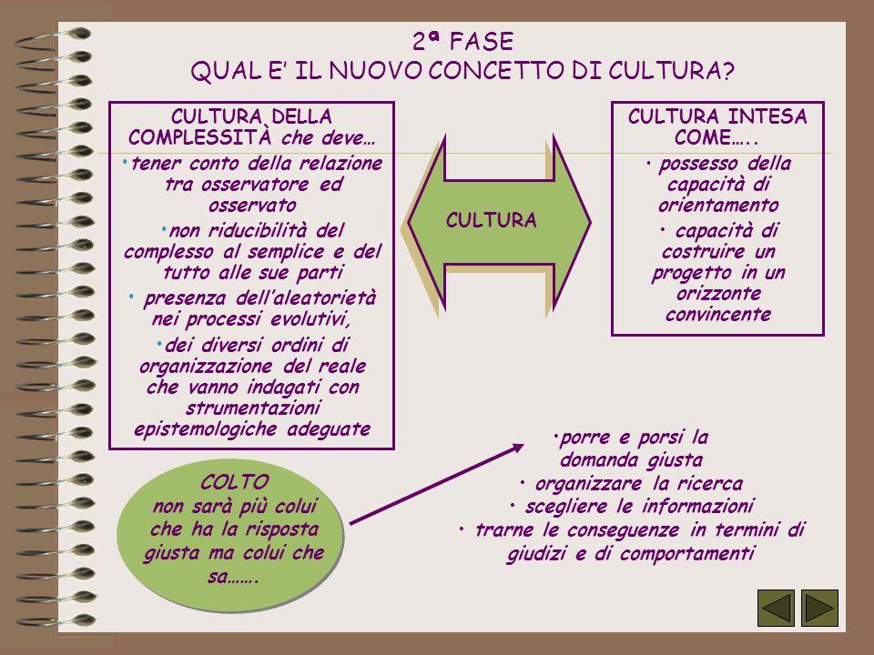 2ª FASE QUAL E IL NUOVO CONCETTO DI CULTURA.CULTURA INTESA COME…..