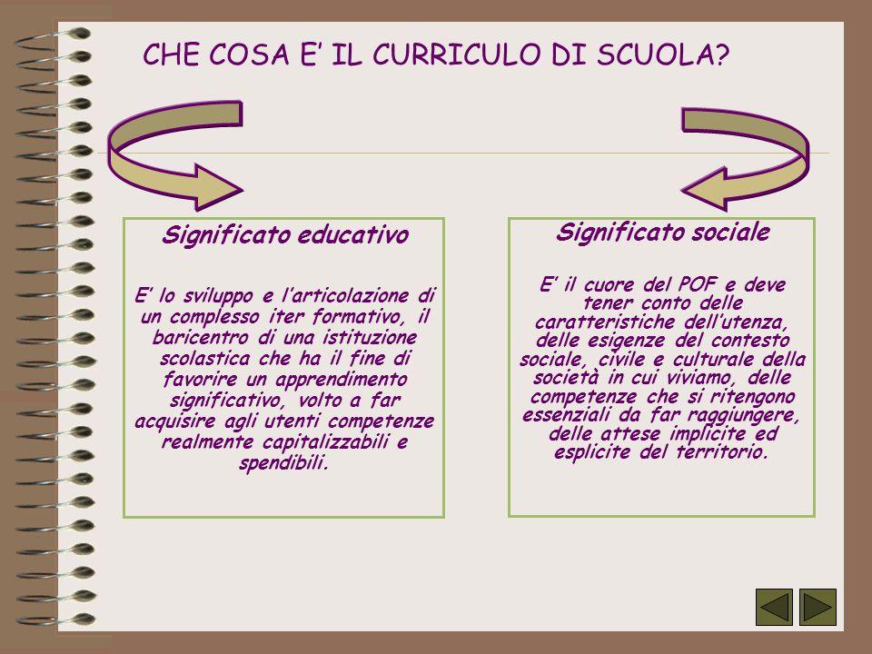 CHE COSA E IL CURRICULO DI SCUOLA.