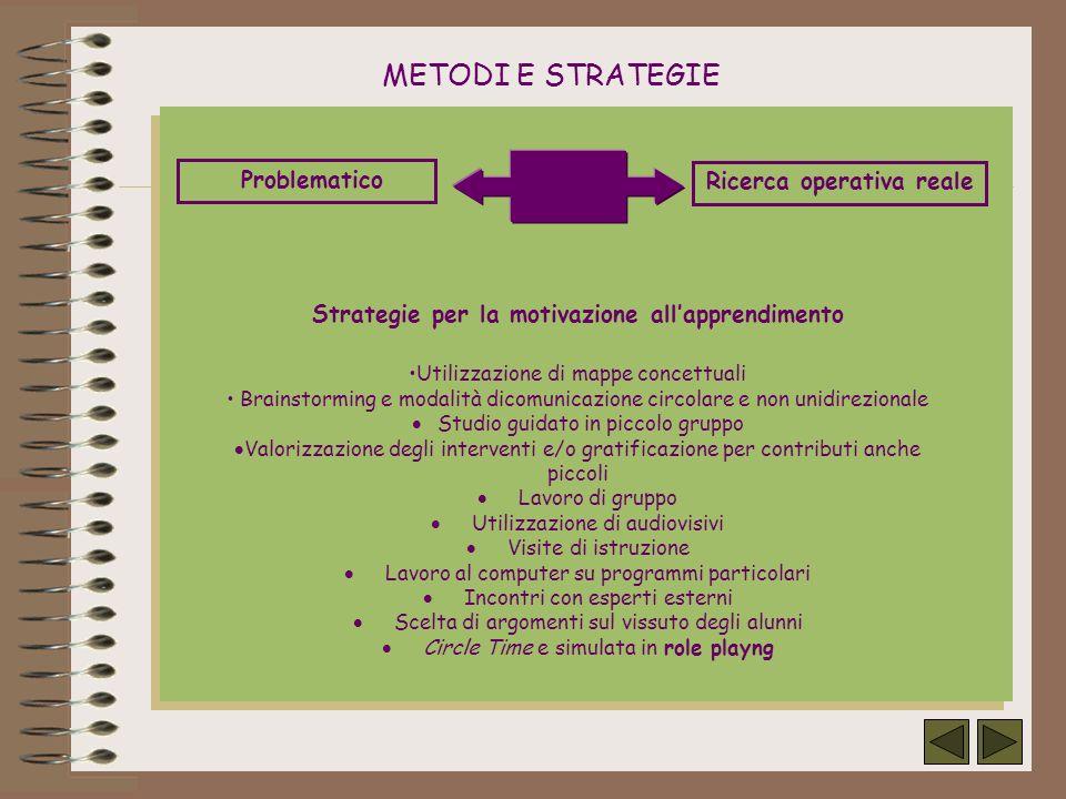 METODI E STRATEGIE Problematico Ricerca operativa reale Strategie per la motivazione allapprendimento Utilizzazione di mappe concettuali Brainstorming