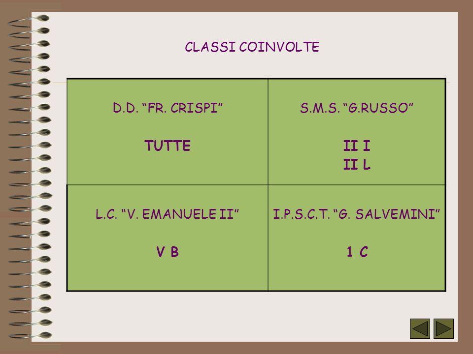 CLASSI COINVOLTE D.D. FR. CRISPI TUTTE S.M.S. G.RUSSO II I II L L.C. V. EMANUELE II V B I.P.S.C.T. G. SALVEMINI 1 C