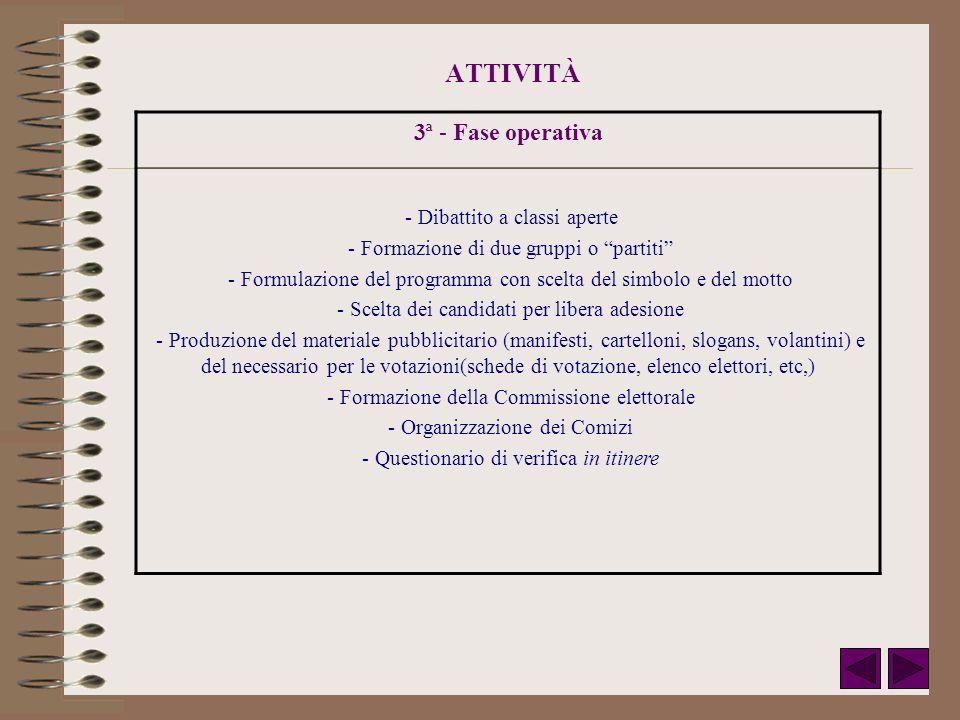ATTIVITÀ 3ª - Fase operativa - Dibattito a classi aperte - Formazione di due gruppi o partiti - Formulazione del programma con scelta del simbolo e de