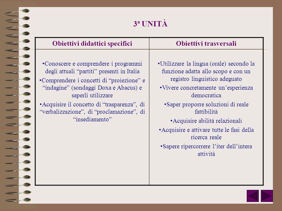 3ª UNITÀ Obiettivi didattici specificiObiettivi trasversali Conoscere e comprendere i programmi degli attuali partiti presenti in Italia Comprendere i
