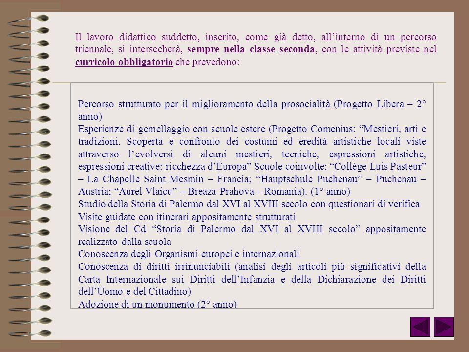 Percorso strutturato per il miglioramento della prosocialità (Progetto Libera – 2° anno) Esperienze di gemellaggio con scuole estere (Progetto Comeniu