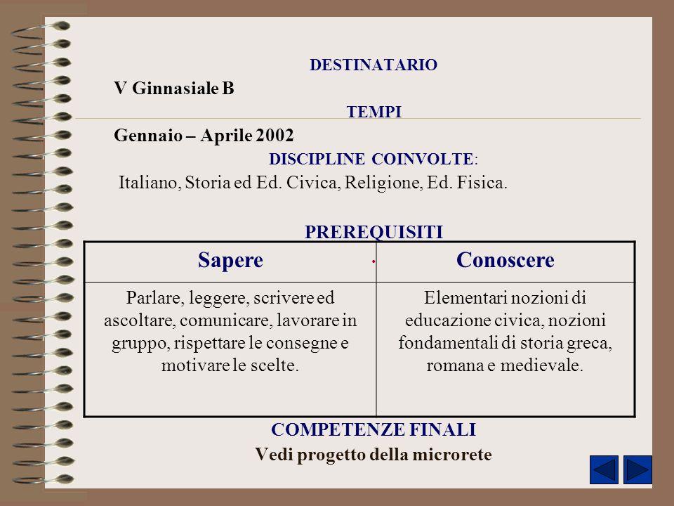 DESTINATARIO V Ginnasiale B TEMPI Gennaio – Aprile 2002 DISCIPLINE COINVOLTE: Italiano, Storia ed Ed. Civica, Religione, Ed. Fisica. PREREQUISITI. COM