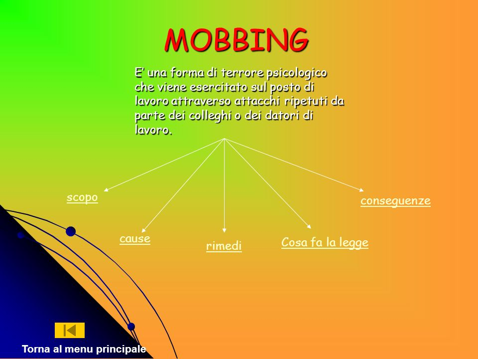 MOBBING E una forma di terrore psicologico che viene esercitato sul posto di lavoro attraverso attacchi ripetuti da parte dei colleghi o dei datori di lavoro.