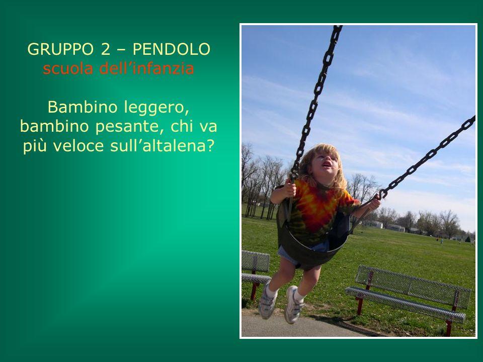 GRUPPO 2 – PENDOLO scuola dellinfanzia Bambino leggero, bambino pesante, chi va più veloce sullaltalena?