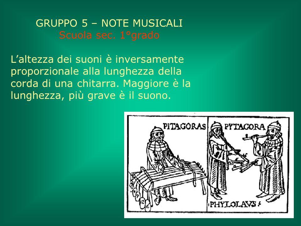 GRUPPO 5 – NOTE MUSICALI Scuola sec. 1°grado Laltezza dei suoni è inversamente proporzionale alla lunghezza della corda di una chitarra. Maggiore è la