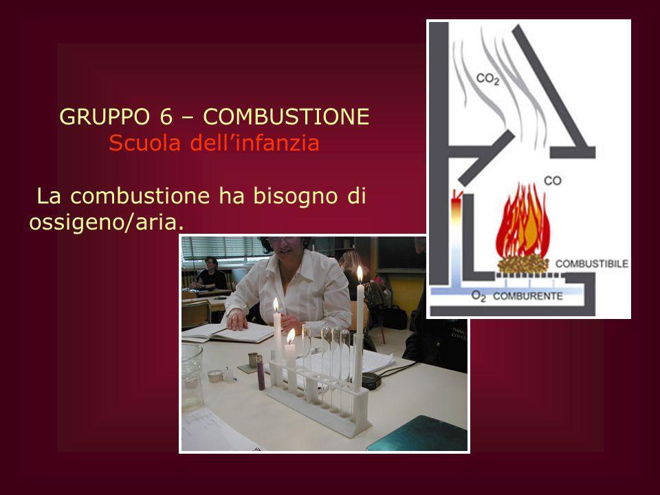 GRUPPO 6 – COMBUSTIONE Scuola dellinfanzia La combustione ha bisogno di ossigeno/aria.