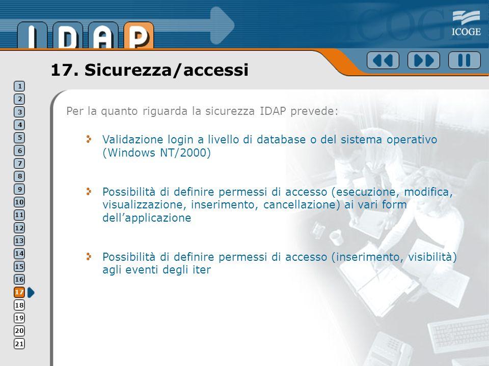 17. Sicurezza/accessi Validazione login a livello di database o del sistema operativo (Windows NT/2000) Possibilità di definire permessi di accesso (e