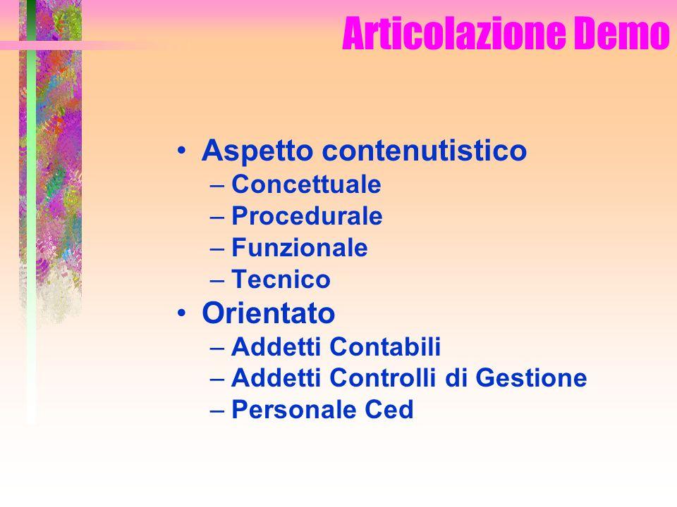 Articolazione Demo Aspetto contenutistico –Concettuale –Procedurale –Funzionale –Tecnico Orientato –Addetti Contabili –Addetti Controlli di Gestione –