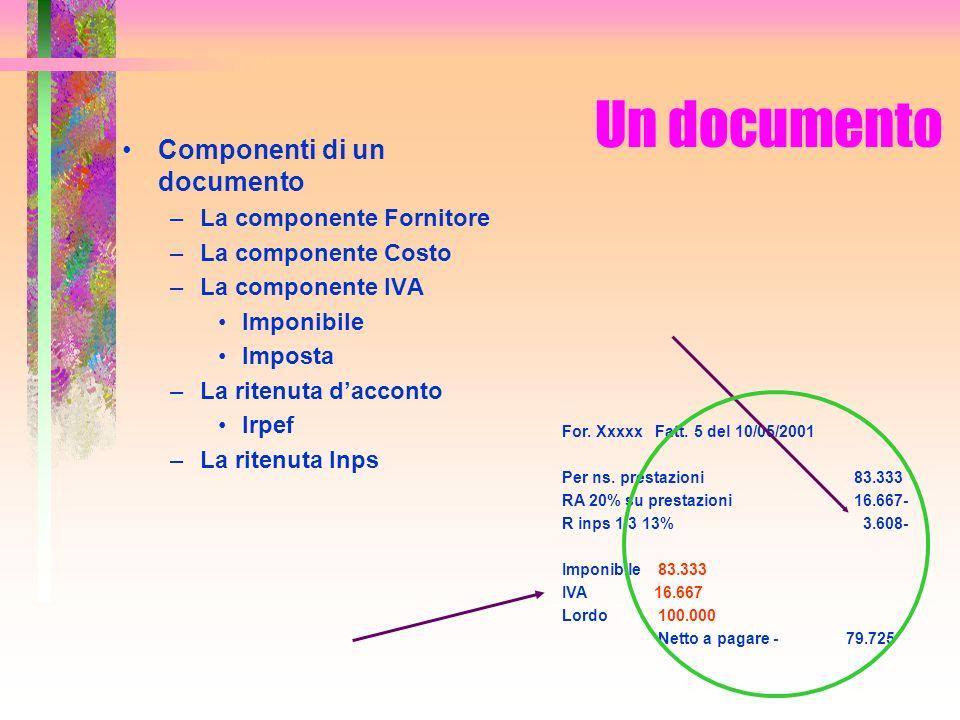 Un documento Componenti di un documento –La componente Fornitore –La componente Costo –La componente IVA Imponibile Imposta –La ritenuta dacconto Irpe