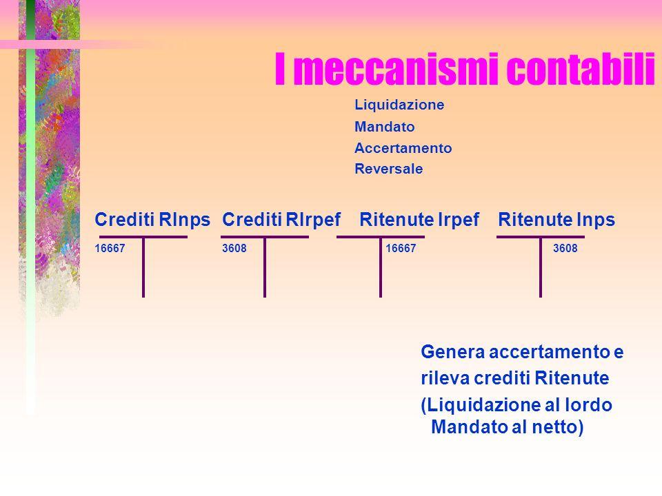 I meccanismi contabili Liquidazione Mandato Accertamento Reversale Crediti RInpsCrediti RIrpef Ritenute Irpef Ritenute Inps 166673608 166673608 Genera