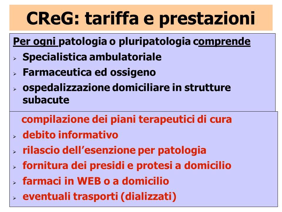 CReG: tariffa e prestazioni compilazione dei piani terapeutici di cura debito informativo rilascio dellesenzione per patologia fornitura dei presidi e