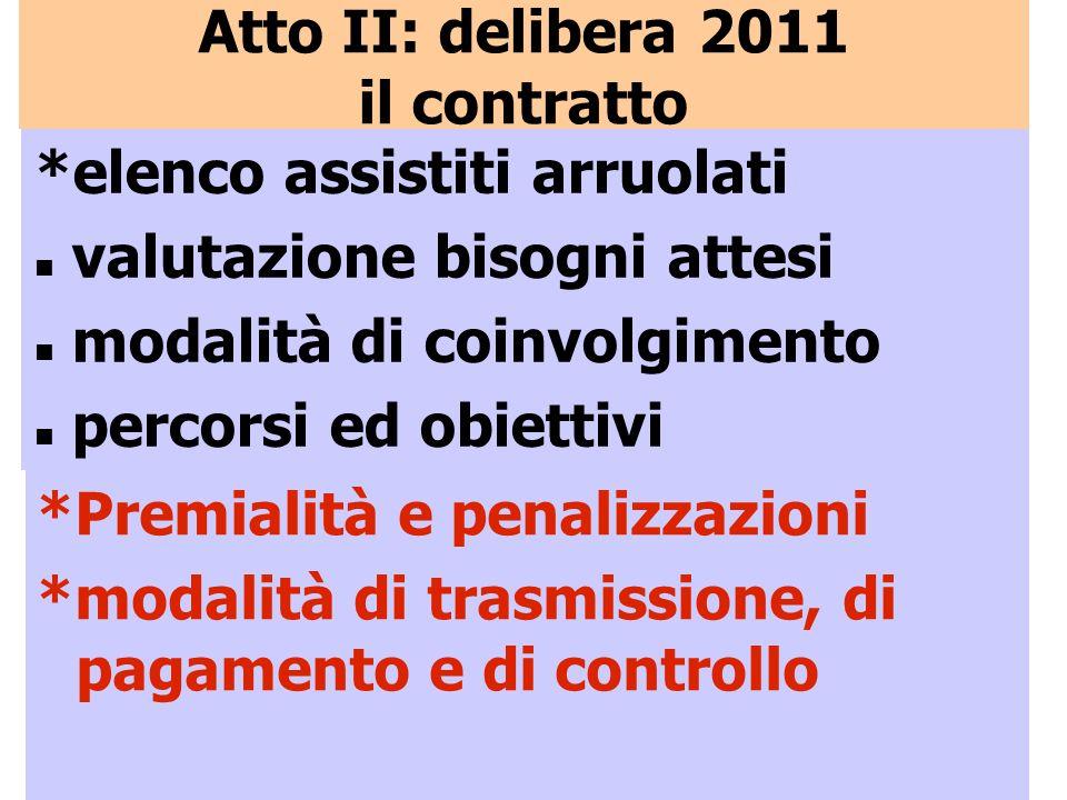 *Premialità e penalizzazioni *modalità di trasmissione, di pagamento e di controllo Atto II: delibera 2011 il contratto *elenco assistiti arruolati va