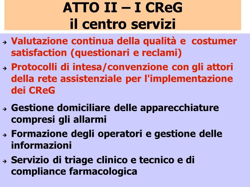 ATTO II – I CReG il centro servizi Gestione domiciliare delle apparecchiature compresi gli allarmi Formazione degli operatori e gestione delle informa