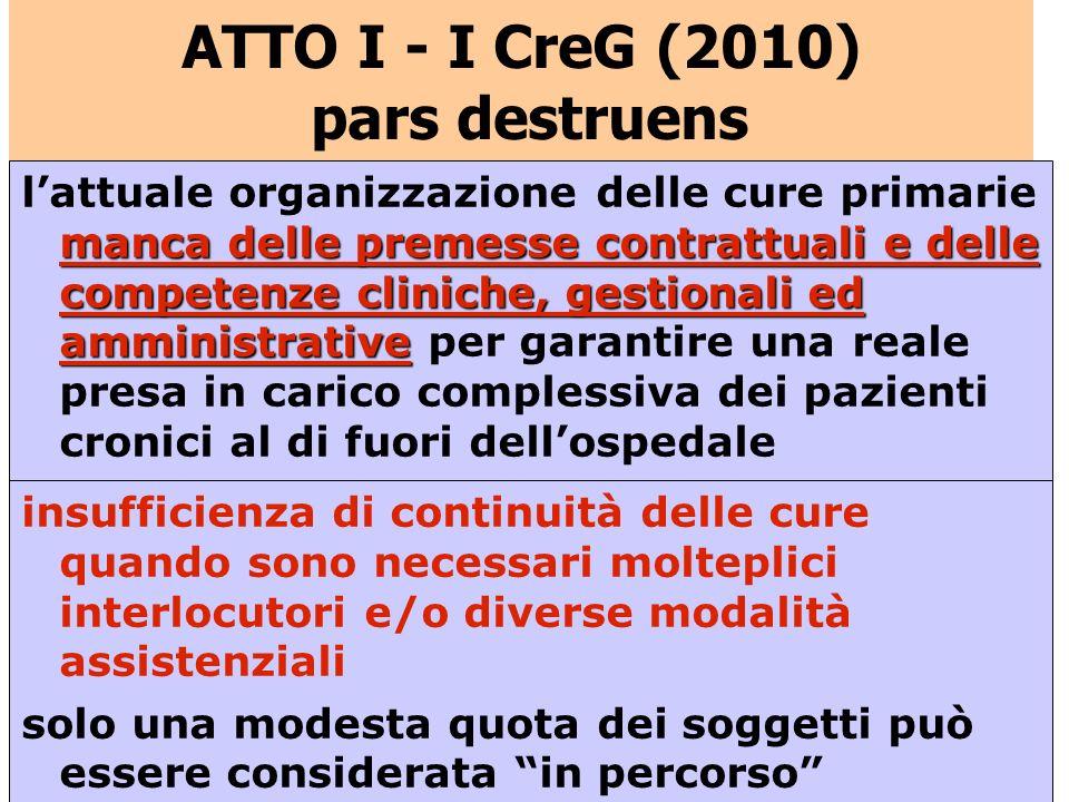 ATTO I - I CreG (2010) pars destruens manca delle premesse contrattuali e delle competenze cliniche, gestionali ed amministrative lattuale organizzazi
