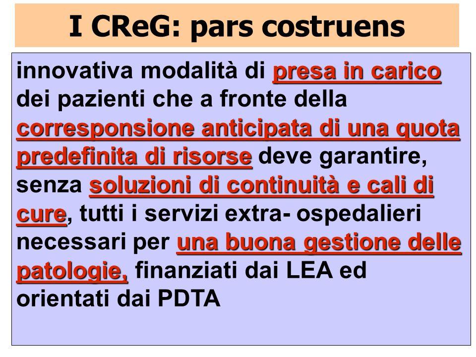 I CReG: pars costruens presa in carico corresponsione anticipata di una quota predefinita di risorse soluzioni di continuità e cali di cure una buona