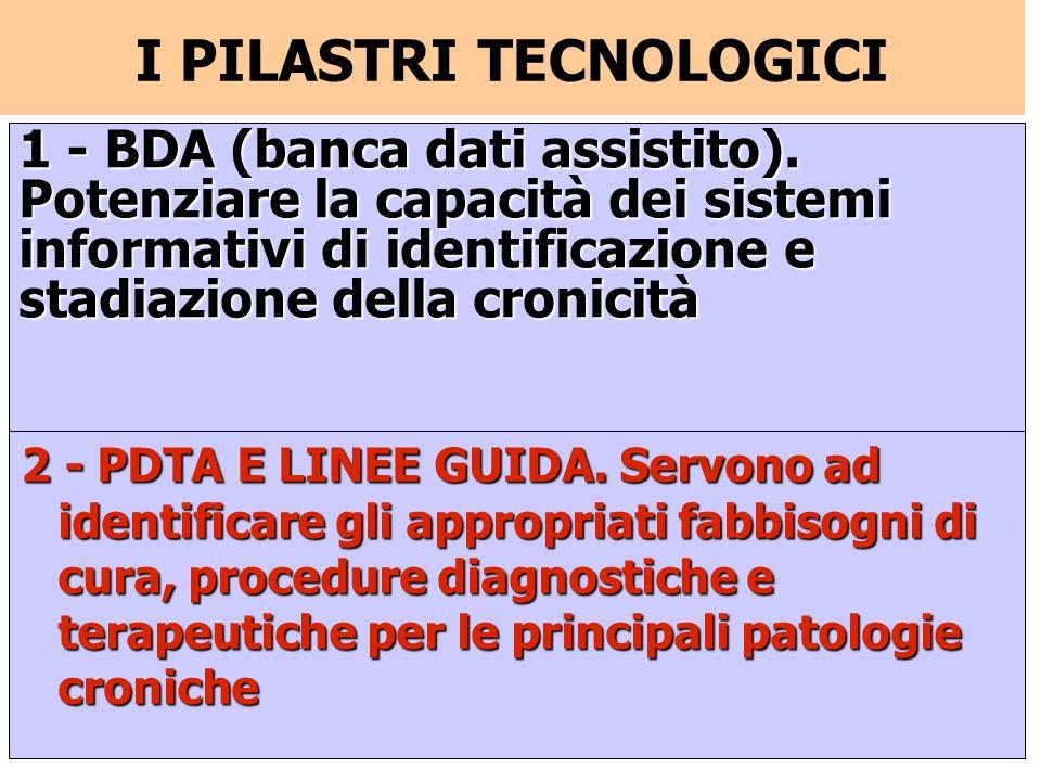 I PILASTRI TECNOLOGICI 1 - BDA (banca dati assistito). Potenziare la capacità dei sistemi informativi di identificazione e stadiazione della cronicità