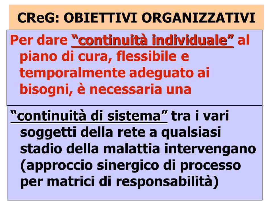 CReG: OBIETTIVI ORGANIZZATIVI continuità individuale Per dare continuità individuale al piano di cura, flessibile e temporalmente adeguato ai bisogni,