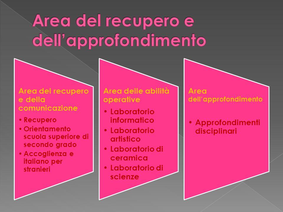 Area del recupero e della comunicazione Recupero Orientamento scuola superiore di secondo grado Accoglienza e italiano per stranieri Area delle abilit