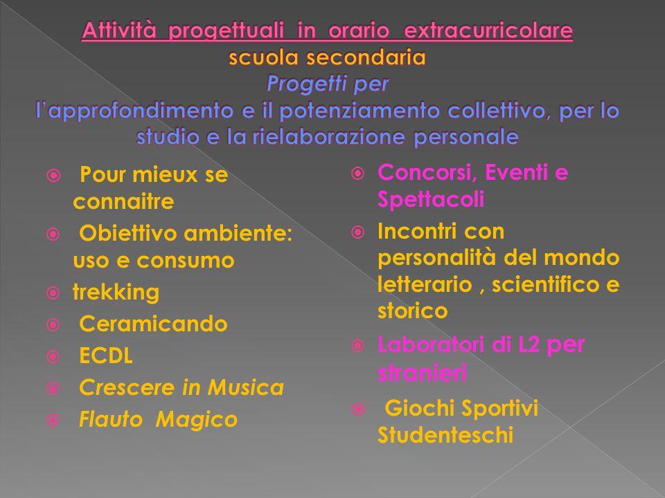 Pour mieux se connaitre Obiettivo ambiente: uso e consumo trekking Ceramicando ECDL Crescere in Musica Flauto Magico Concorsi, Eventi e Spettacoli Inc
