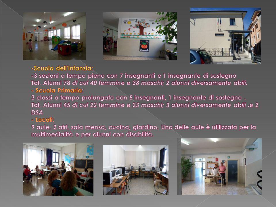 La scuola d infanzia di Castel San Pietro Romano, situata nell omonimo paese, è un plesso distaccato dell I.