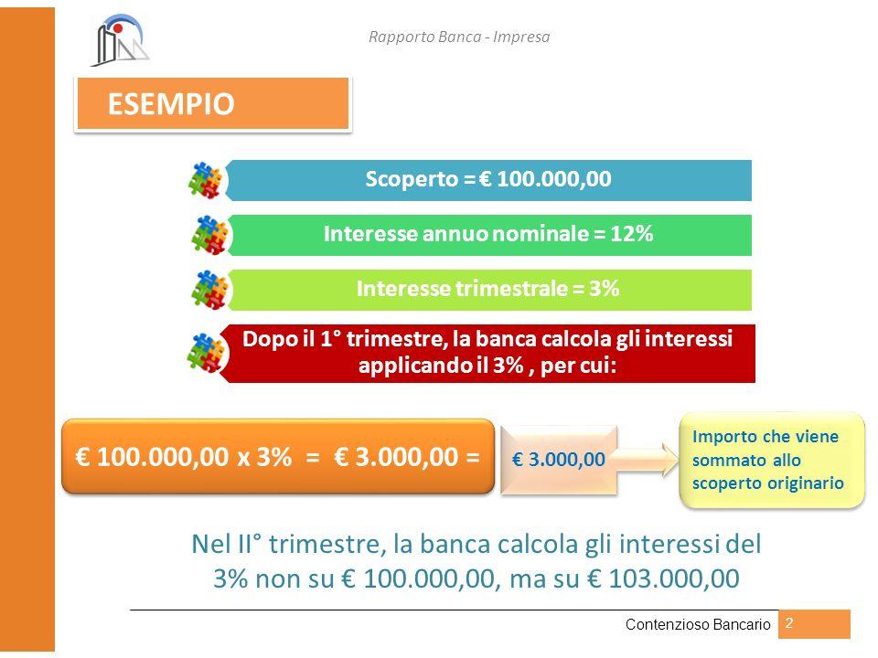 Rapporto Banca - Impresa Contenzioso Bancario 2 ESEMPIO 100.000,00 x 3% = 3.000,00 = 3.000,00 Importo che viene sommato allo scoperto originario Scope