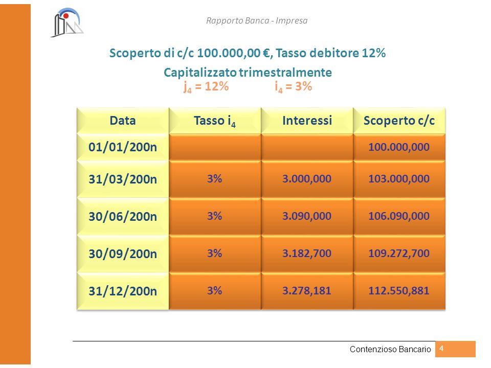 Rapporto Banca - Impresa Contenzioso Bancario 4 112.000,000 0 0 12% 31/12/200n 100.000,000 01/01/200n 100.000,000 0 0 0% 30/09/200n 100.000,000 0 0 0% 30/06/200n 100.000,000 0 0 0% 31/03/200n Scoperto c/c Interessi Tasso J 4 Data Scoperto di c/c 100.000,00, Tasso debitore 12% Capitalizzato annualmente j 4 = 12%