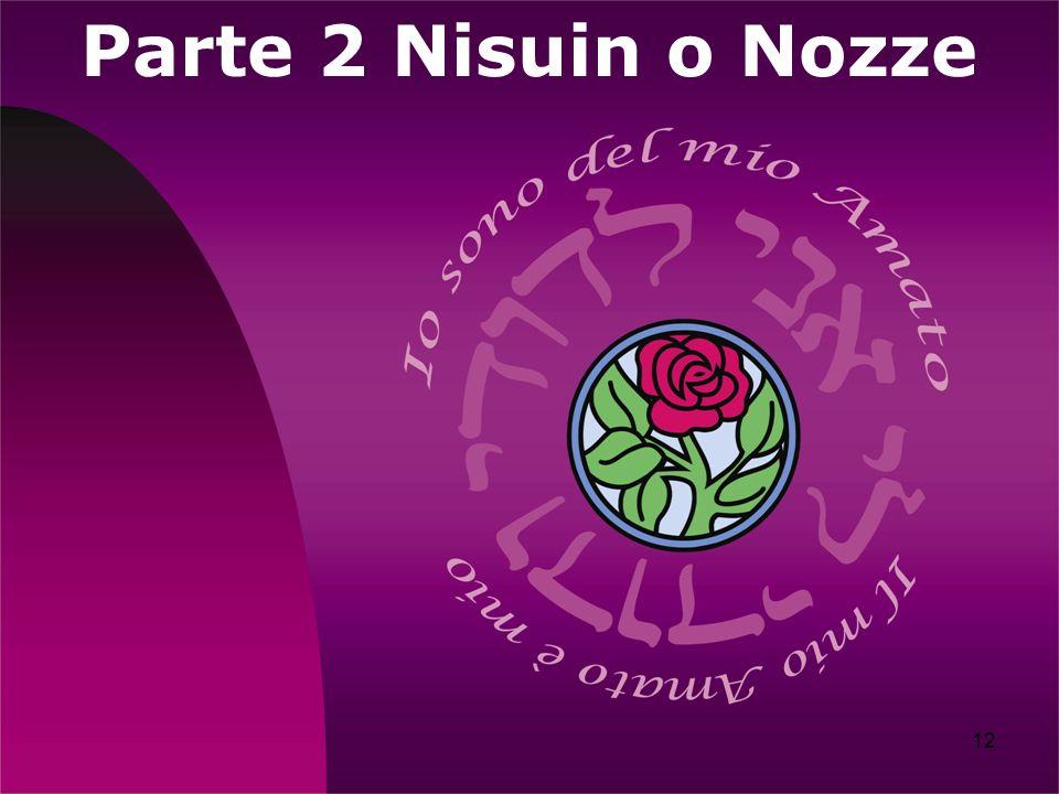 12 Parte 2 Nisuin o Nozze