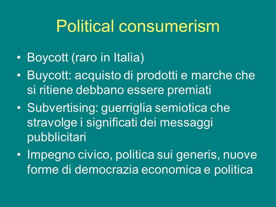Political consumerism Boycott (raro in Italia) Buycott: acquisto di prodotti e marche che si ritiene debbano essere premiati Subvertising: guerriglia semiotica che stravolge i significati dei messaggi pubblicitari Impegno civico, politica sui generis, nuove forme di democrazia economica e politica