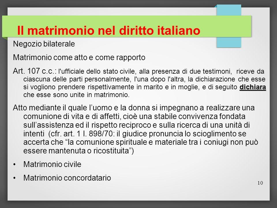 Il matrimonio nel diritto italiano Negozio bilaterale Matrimonio come atto e come rapporto dichiara Art. 107 c.c.: l'ufficiale dello stato civile, all
